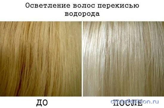 Тонирующие краски для волос без окислителя