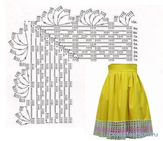 Обвязать платье схема